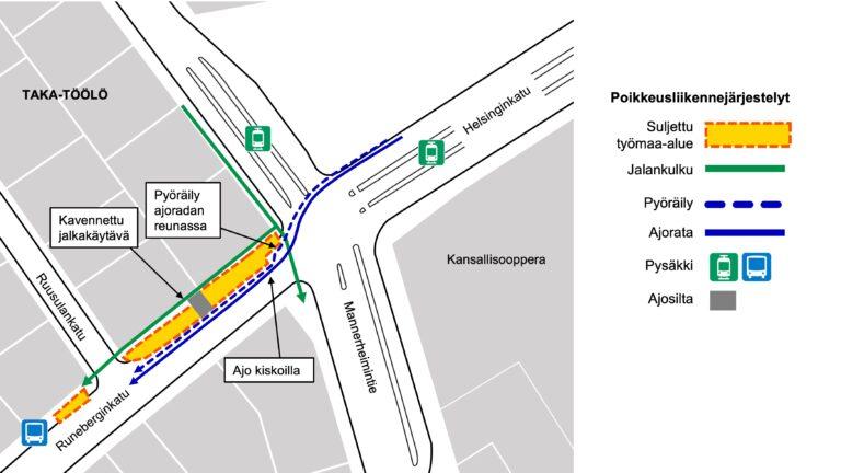Mannerheimintieltä kääntyvä ajoneuvoliikenne sekä Helsinginkadulta suoraan menevät ohjataan Mannerheimintien risteyksen jälkeen Runeberginkadulla ratikkakiskoille Töölöntorille päin ajettaessa. Muutos vaikuttaa myös pyöräilijöiden liikkumiseen. Muutos tapahtuu viikolla 13.