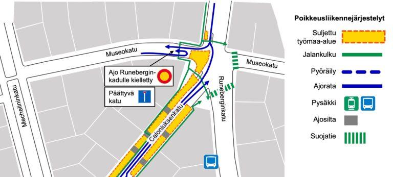 Museokadun ja Runeberginkadun risteyksen poikkeusjärjestelyt kartalla