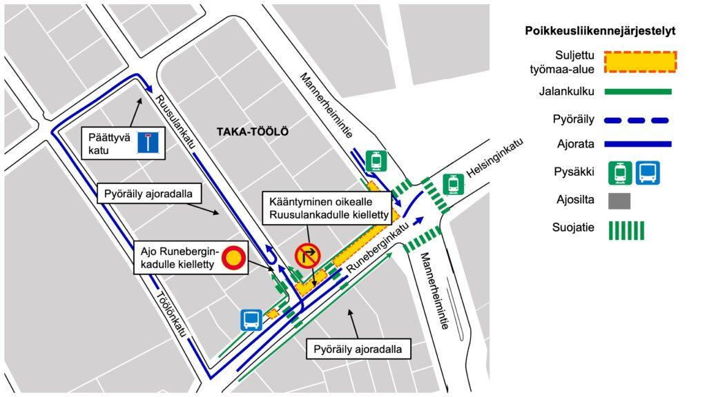 Ajoneuvojen poikkeusreitit Ruusulankadun ja Runeberginkadun risteyksessä